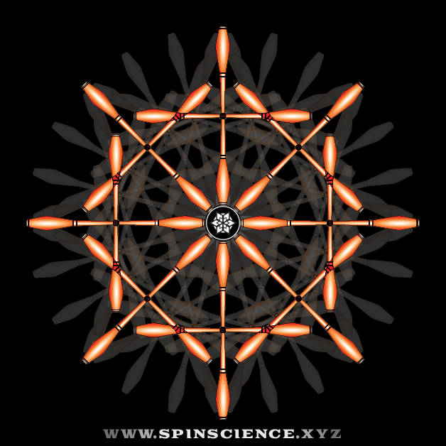 Spin Science - 1 to 1 Club Transitions - 0 Petal Inspin and 2 Petal Antispin