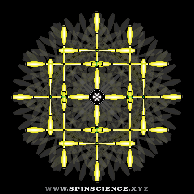 Spin Science - 1 to 2 Club Transitions - 1 Petal Inspin and 3 Petal Antispin