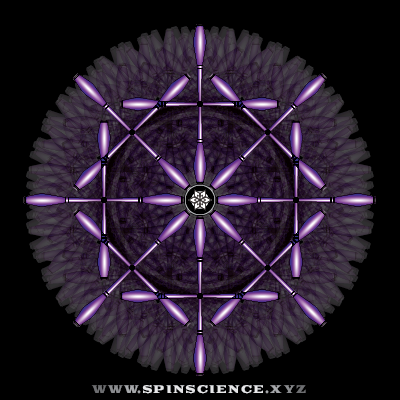 Spin Science 1 to 5 Flowers - 4 Petal Inspin and 6 Petal Antispin